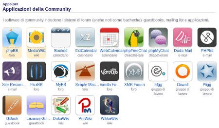 Community Installabili