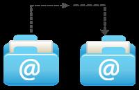 Trasferimento Email